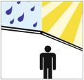 zon en regenwering